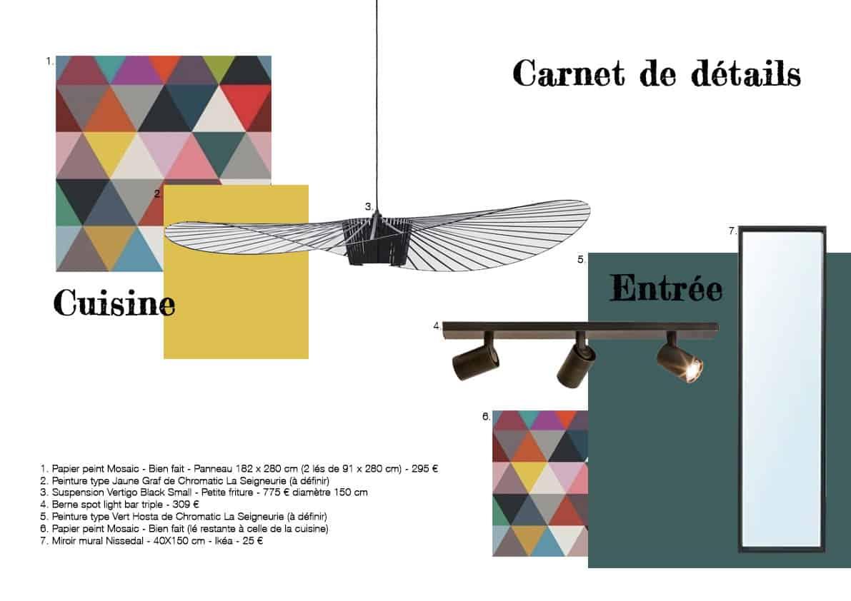Carnet de détails Picture Design