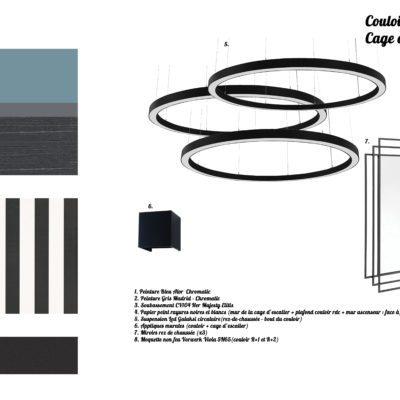 Carnet de détails cage d'escalier